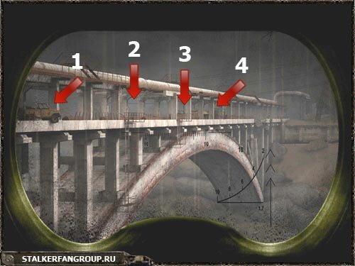 Вид моста в бинокль